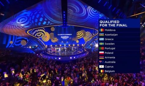 Eurovisiooni lauluvõistluse 1. poolfinaali edasipääsejad